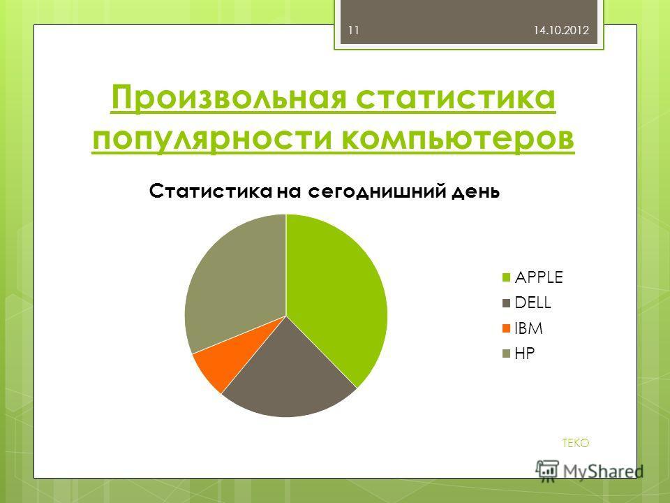 Произвольная статистика популярности компьютеров 14.10.2012 TEKO 11