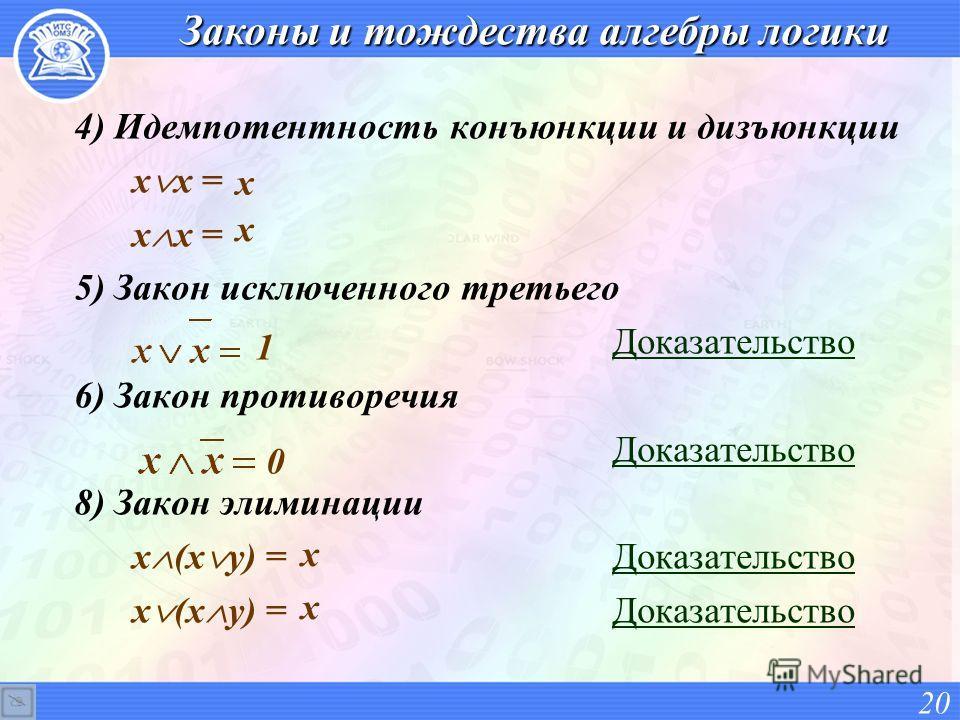 Законы и тождества алгебры логики 4) Идемпотентность конъюнкции и дизъюнкции x x = 5) Закон исключенного третьего Доказательство 6) Закон противоречия Доказательство 8) Закон элиминации x (x y) = ДоказательствоДоказательство x (x y) = ДоказательствоД
