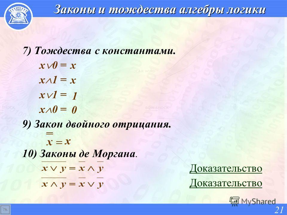 Законы и тождества алгебры логики 7) Тождества с константами. x 0 = x 1 = x 0 = 9) Закон двойного отрицания. 10) Законы де Моргана. Доказательство 21 x x 1 0 x