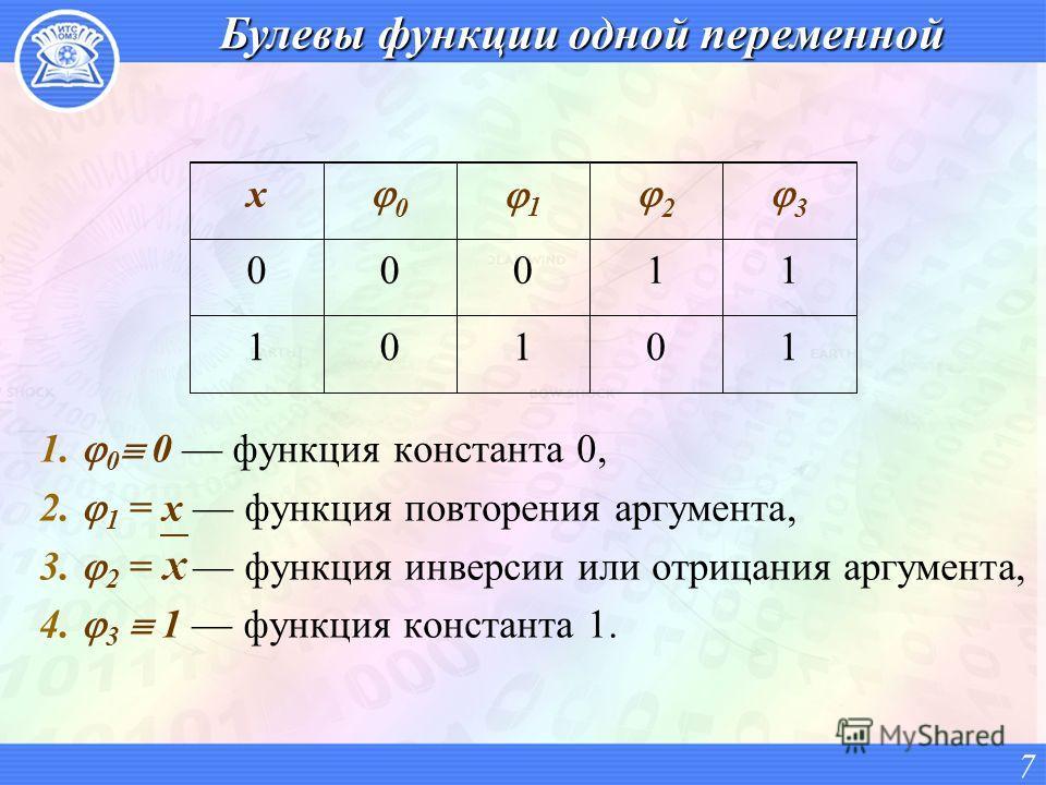 Булевы функции одной переменной 1. 0 0 функция константа 0, 2. 1 = x функция повторения аргумента, 3. 2 = функция инверсии или отрицания аргумента, 4. 3 1 функция константа 1. 7 x 0 1 2 3 00011 10101
