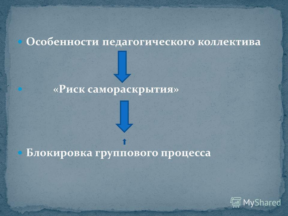 Особенности педагогического коллектива «Риск самораскрытия» Блокировка группового процесса