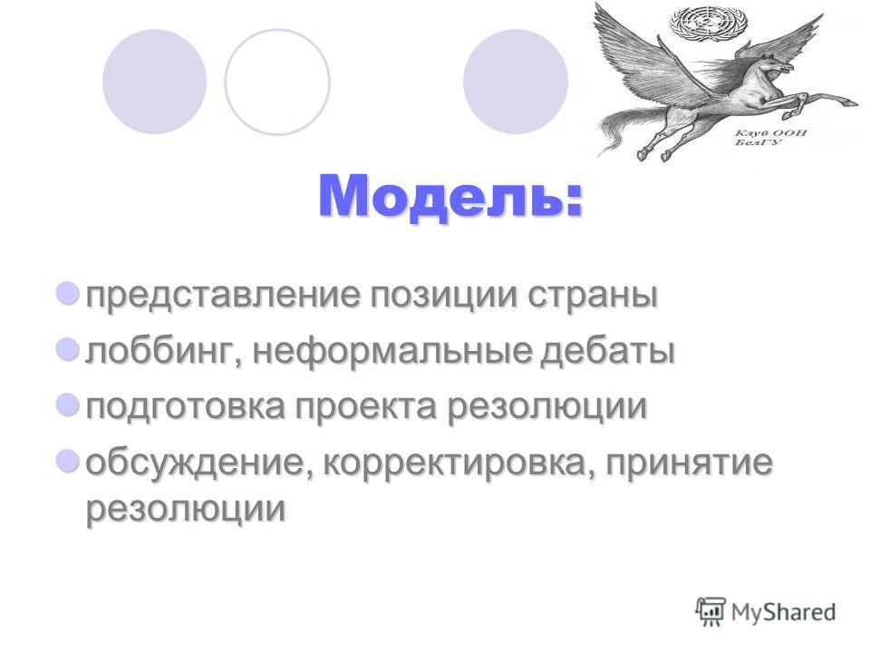 Модель: представление позиции страны представление позиции страны лоббинг, неформальные дебаты лоббинг, неформальные дебаты подготовка проекта резолюции подготовка проекта резолюции обсуждение, корректировка, принятие резолюции обсуждение, корректиро