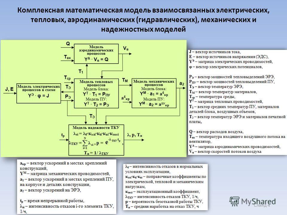 Комплексная математическая модель взаимосвязанных электрических, тепловых, аэродинамических (гидравлических), механических и надежностных моделей Слайд 4