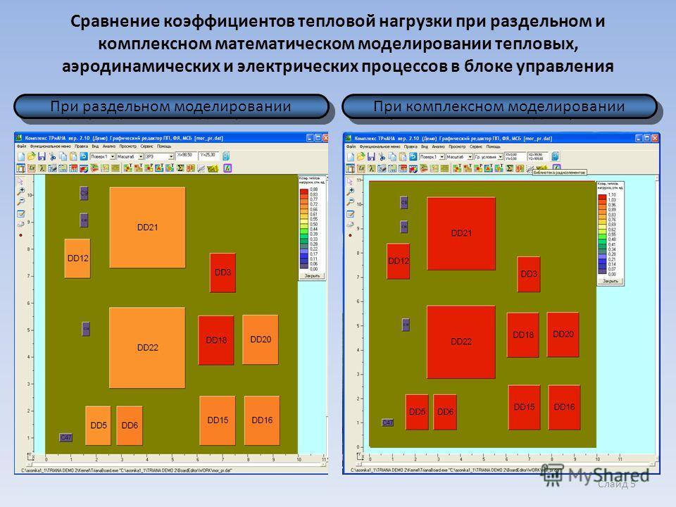 Слайд 5 Сравнение коэффициентов тепловой нагрузки при раздельном и комплексном математическом моделировании тепловых, аэродинамических и электрических процессов в блоке управления При раздельном моделировании При комплексном моделировании