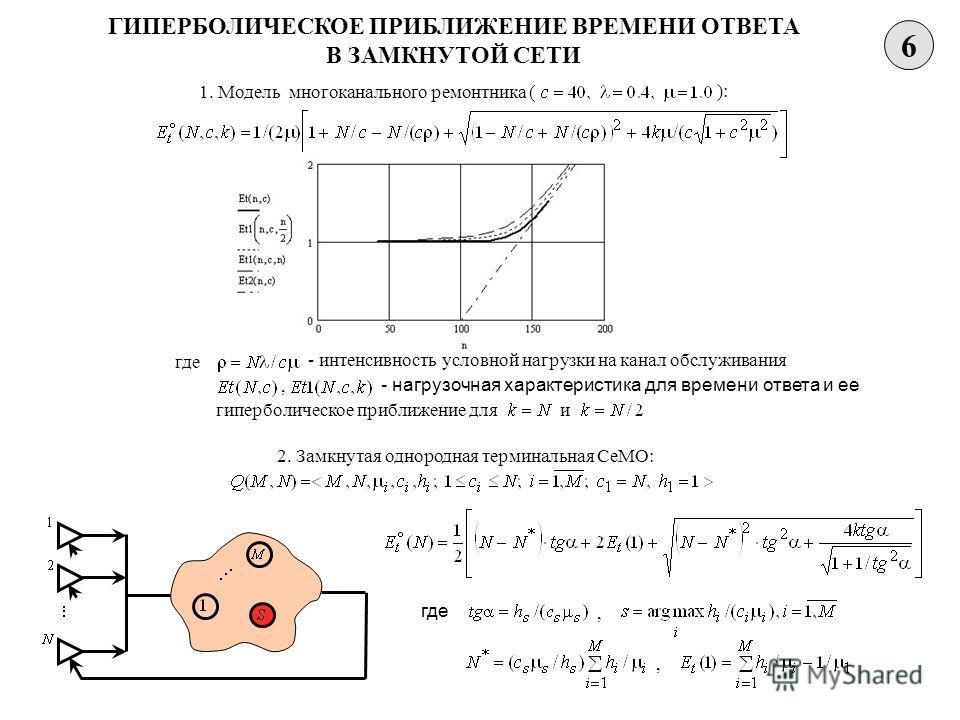 6 ГИПЕРБОЛИЧЕСКОЕ ПРИБЛИЖЕНИЕ ВРЕМЕНИ ОТВЕТА В ЗАМКНУТОЙ СЕТИ 1. Модель многоканального ремонтника ( ): где - интенсивность условной нагрузки на канал обслуживания, - нагрузочная характеристика для времени ответа и ее и гиперболическое приближение дл