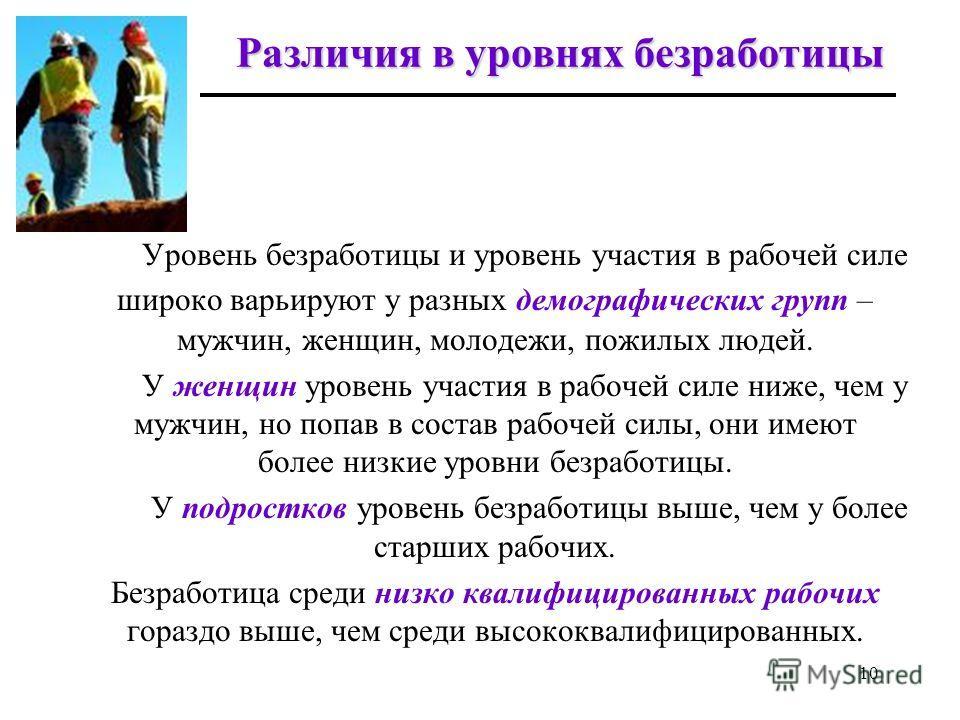 9 Безработица в России, 1995 – 2010 Источник: Госкомстат
