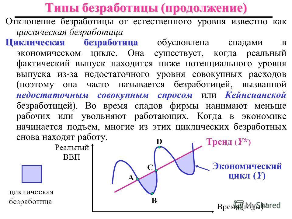 18 Модель динамики рабочей силы В стационарном состоянии количество рабочих, нашедших работу, равно количеству рабочих, потерявших работу: s × E = f × U E = L – U Поскольку E = L – U s × (L – U) = f × Us × L – s × U = f × U то s × (L – U) = f × U s ×