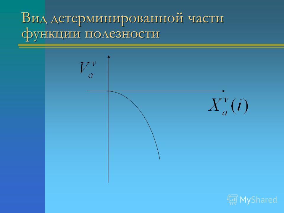Вид детерминированной части функции полезности