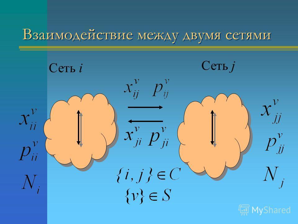 Взаимодействие между двумя сетями Сеть i Сеть j