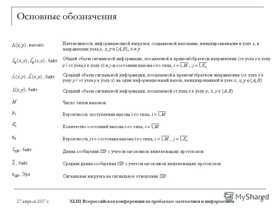 27 апреля 2007 г. XLIII Всероссийская конференция по проблемам математики и информатики 6 Основные обозначения