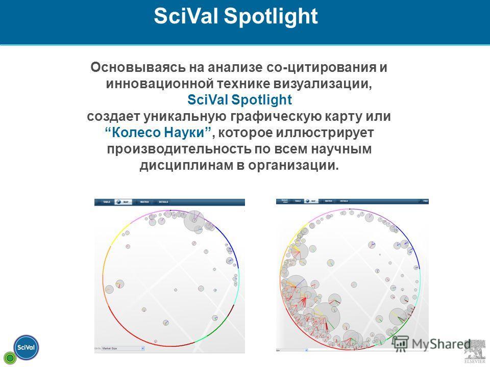 Основываясь на анализе со-цитирования и инновационной технике визуализации, SciVal Spotlight создает уникальную графическую карту илиКолесо Науки, которое иллюстрирует производительность по всем научным дисциплинам в организации. SciVal Spotlight