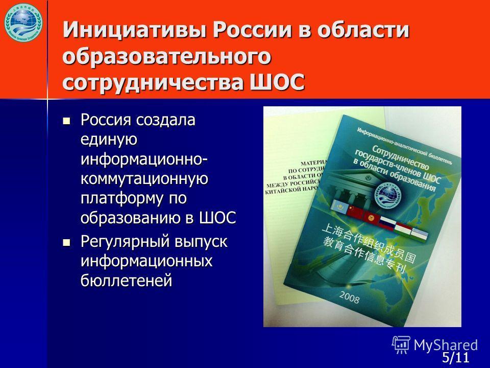 Инициативы России в области образовательного сотрудничества ШОС Россия создала единую информационно- коммутационную платформу по образованию в ШОС Россия создала единую информационно- коммутационную платформу по образованию в ШОС Регулярный выпуск ин