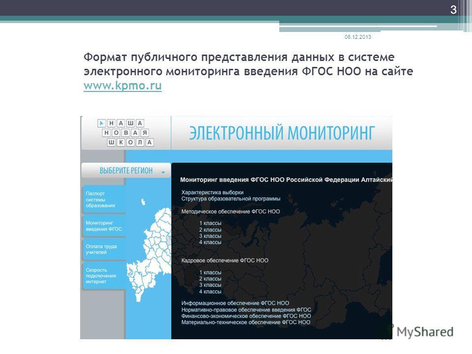 Формат публичного представления данных в системе электронного мониторинга введения ФГОС НОО на сайте www.kpmo.ru www.kpmo.ru 06.12.2013 3