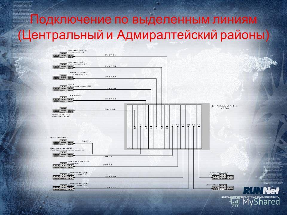 Подключение по выделенным линиям (Центральный и Адмиралтейский районы)
