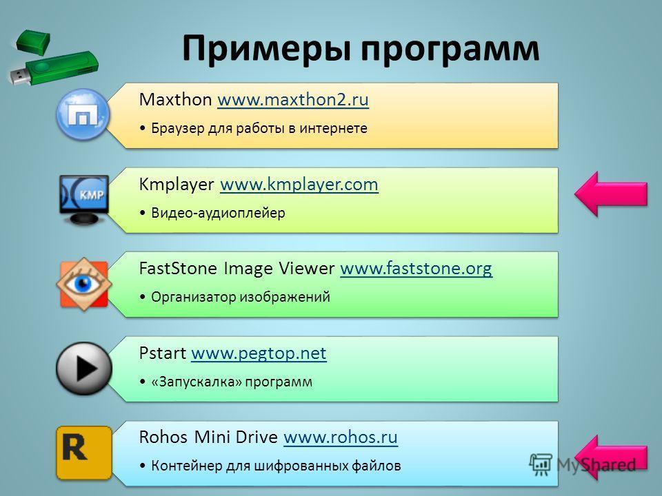 Примеры программ Maxthon www.maxthon2.ruwww.maxthon2.ru Браузер для работы в интернете Kmplayer www.kmplayer.comwww.kmplayer.com Видео-аудиоплейер FastStone Image Viewer www.faststone.orgwww.faststone.org Организатор изображений Pstart www.pegtop.net