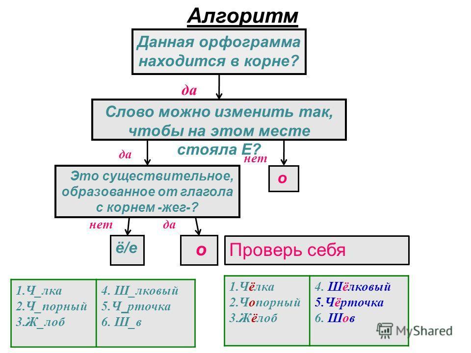 Данная орфограмма находится в корне? Слово можно изменить так, чтобы на этом месте стояла Е? Это существительное, образованное от глагола с корнем -жег-? о ё/её/е Алгоритм нет да о 1.Ч_лка 2.Ч_порный 3.Ж_лоб 4. Ш_лковый 5.Ч рточка 6. Ш_в 1.Чёлка 2.Чо