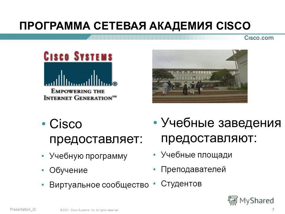 777 © 2001, Cisco Systems, Inc. All rights reserved. Presentation_ID Cisco предоставляет: Учебную программу Обучение Виртуальное сообщество Учебные заведения предоставляют: Учебные площади Преподавателей Студентов ПРОГРАММА СЕТЕВАЯ АКАДЕМИЯ CISCO