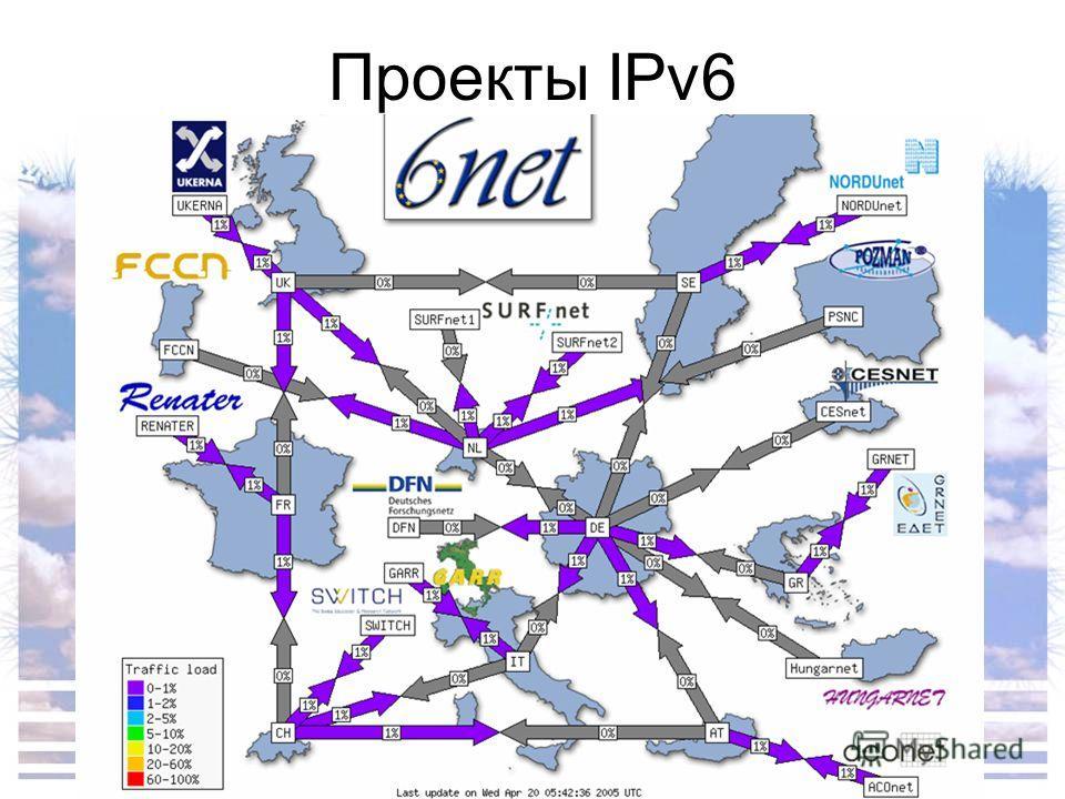 Проекты IPv6
