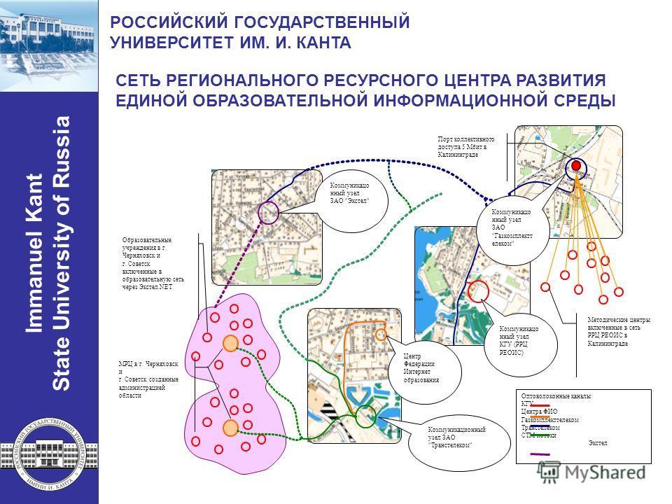 Immanuel Kant State University of Russia РОССИЙСКИЙ ГОСУДАРСТВЕННЫЙ УНИВЕРСИТЕТ ИМ. И. КАНТА СЕТЬ РЕГИОНАЛЬНОГО РЕСУРСНОГО ЦЕНТРА РАЗВИТИЯ ЕДИНОЙ ОБРАЗОВАТЕЛЬНОЙ ИНФОРМАЦИОННОЙ СРЕДЫ Центр Федерации Интернет образования Коммуникационный узел ЗАО