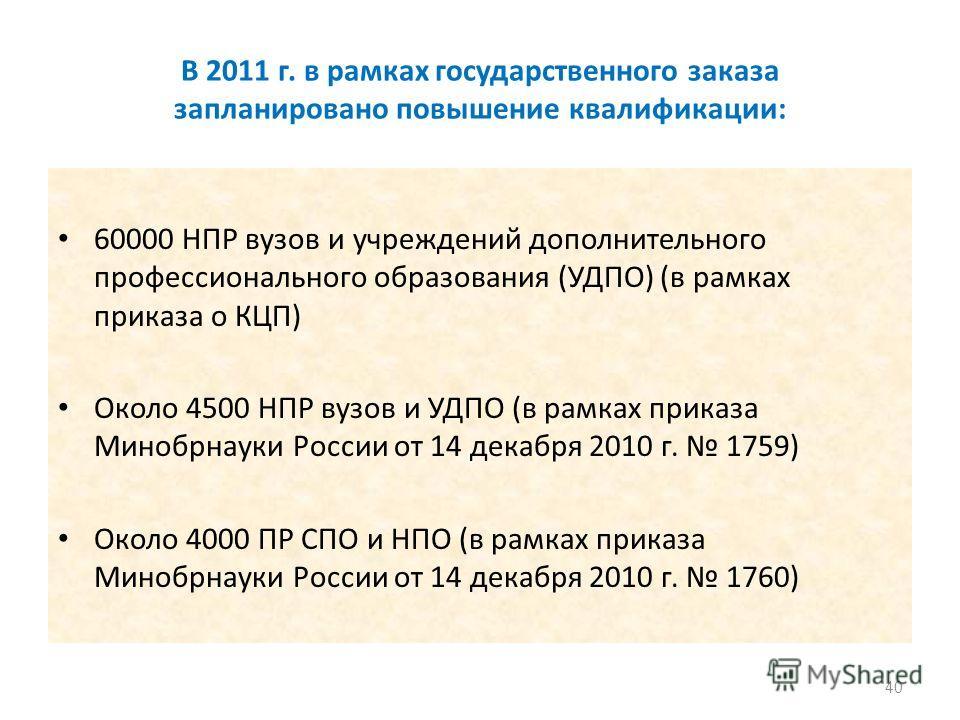В 2011 г. в рамках государственного заказа запланировано повышение квалификации: 60000 НПР вузов и учреждений дополнительного профессионального образования (УДПО) (в рамках приказа о КЦП) Около 4500 НПР вузов и УДПО (в рамках приказа Минобрнауки Росс