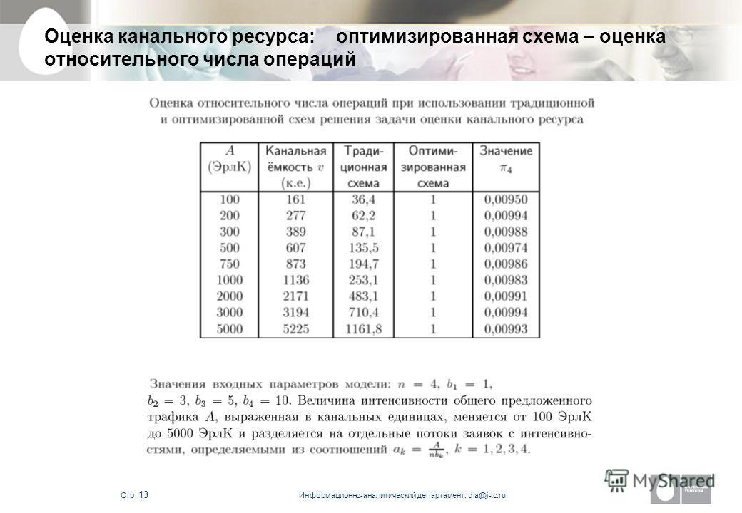 Информационно-аналитический департамент, dia@i-tc.ru Стр. 12 Оценка канального ресурса: оптимизированная схема – порядок вычисления стационарных вероятностей