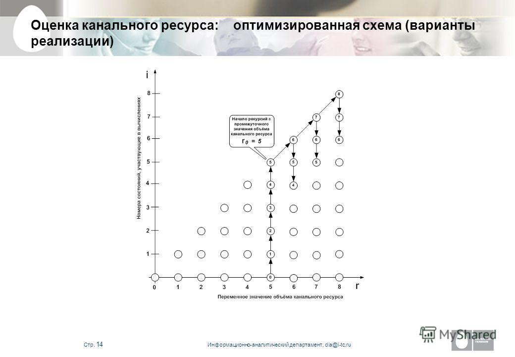 Информационно-аналитический департамент, dia@i-tc.ru Стр. 13 Оценка канального ресурса: оптимизированная схема – оценка относительного числа операций