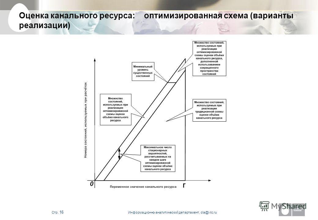 Информационно-аналитический департамент, dia@i-tc.ru Стр. 15 Оценка канального ресурса: оптимизированная схема (варианты реализации)