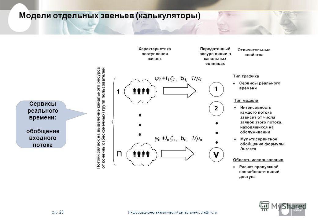 Информационно-аналитический департамент, dia@i-tc.ru Стр. 22 Модели отдельных звеньев (калькуляторы) Сервисы реального времени: основная модель