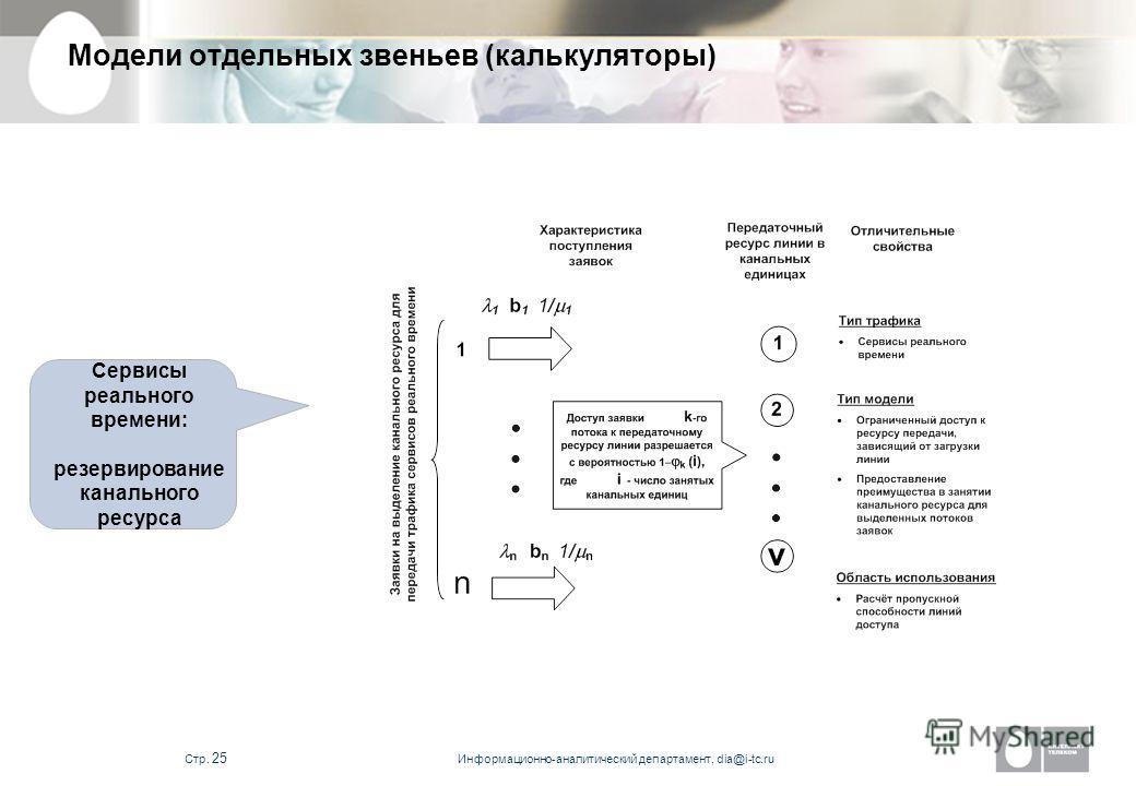 Информационно-аналитический департамент, dia@i-tc.ru Стр. 24 Модели отдельных звеньев (калькуляторы) Сервисы реального времени: ограниченный доступ