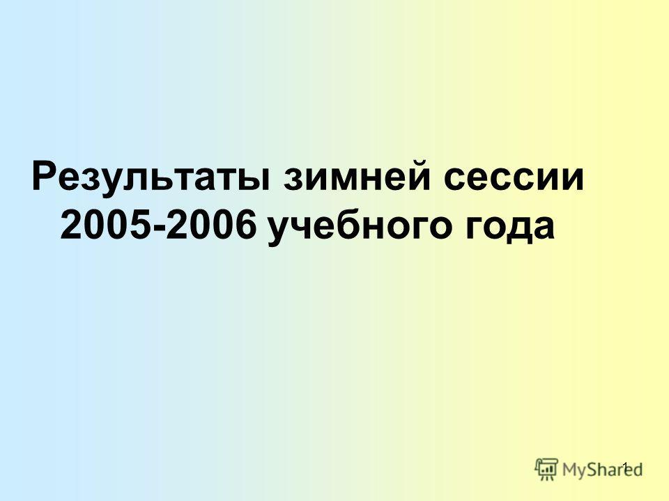 1 Результаты зимней сессии 2005-2006 учебного года