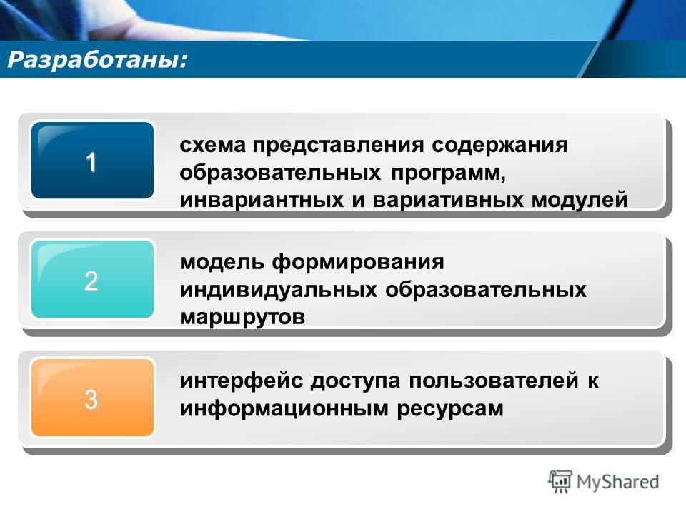 Разработаны: 1 схема представления содержания образовательных программ, инвариантных и вариативных модулей 2 модель формирования индивидуальных образовательных маршрутов 3 интерфейс доступа пользователей к информационным ресурсам