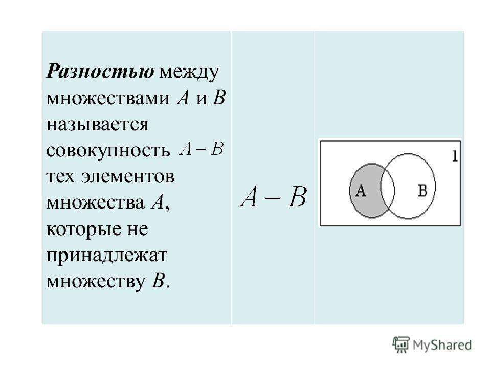 Разностью между множествами А и В называется совокупность тех элементов множества А, которые не принадлежат множеству В.