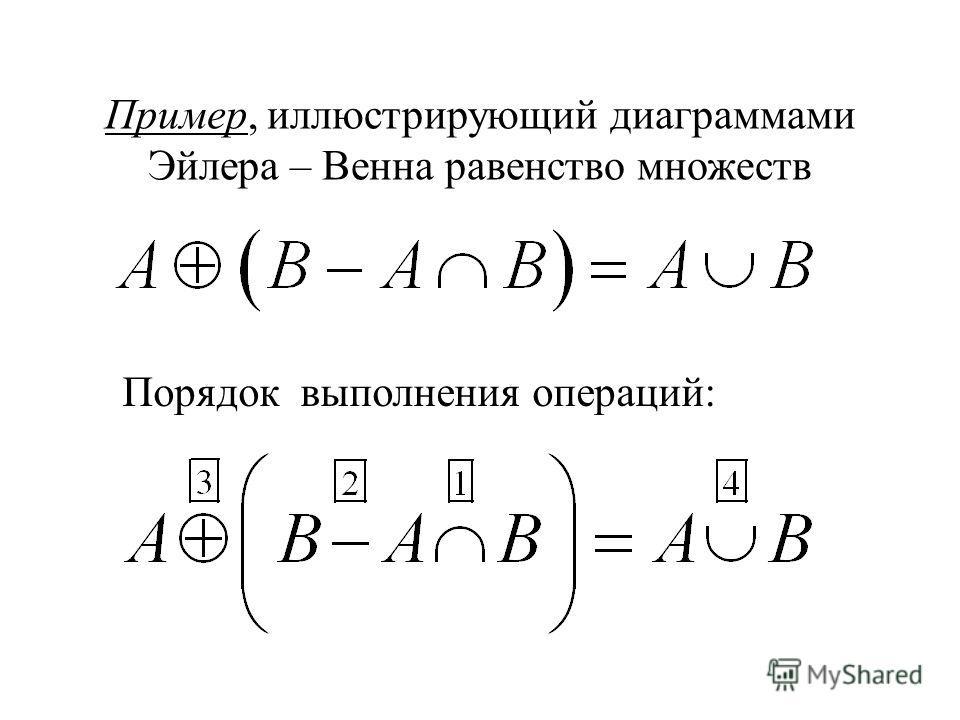 Пример, иллюстрирующий диаграммами Эйлера – Венна равенство множеств Порядок выполнения операций: