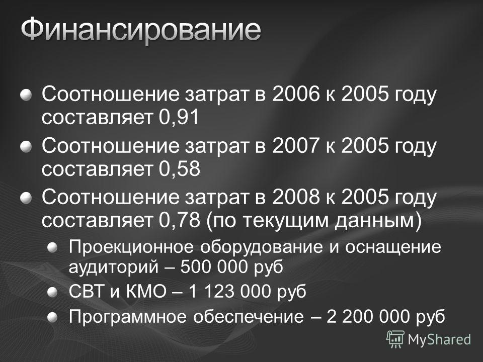 Соотношение затрат в 2006 к 2005 году составляет 0,91 Соотношение затрат в 2007 к 2005 году составляет 0,58 Соотношение затрат в 2008 к 2005 году составляет 0,78 (по текущим данным) Проекционное оборудование и оснащение аудиторий – 500 000 руб СВТ и