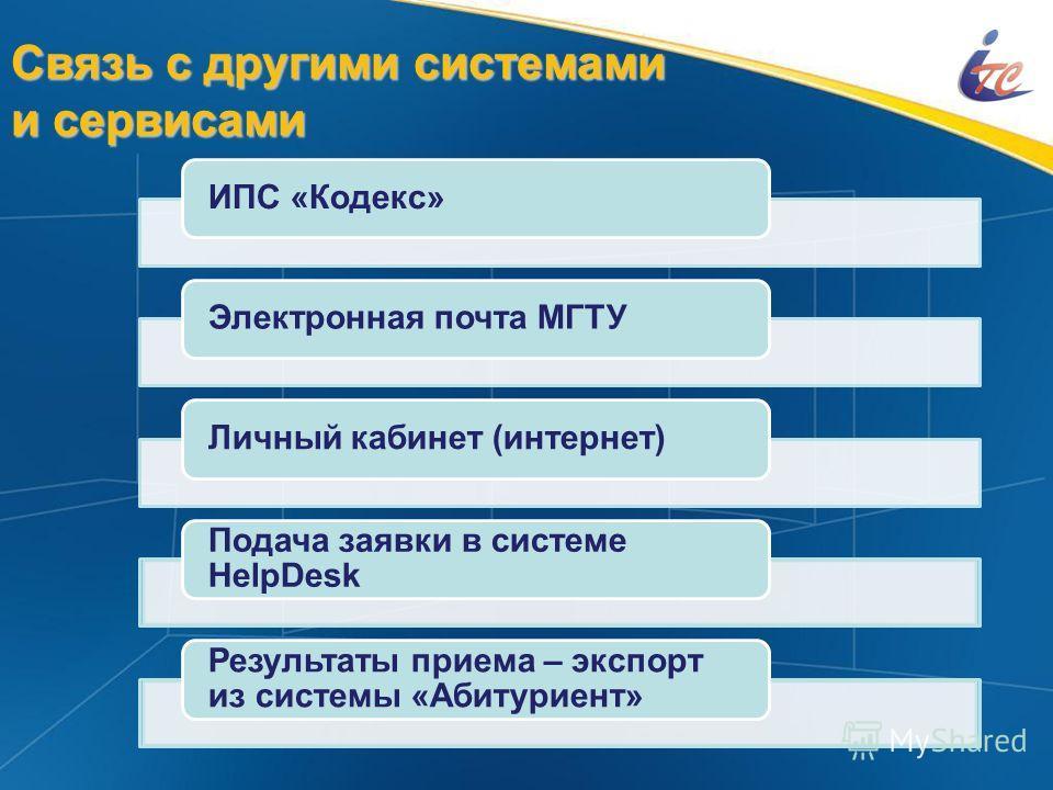 Связь с другими системами и сервисами ИПС «Кодекс» Электронная почта МГТУ Личный кабинет (интернет) Подача заявки в системе HelpDesk Результаты приема – экспорт из системы «Абитуриент»
