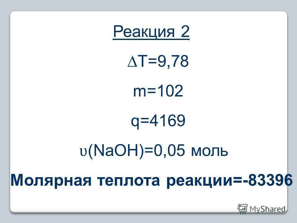 Реакция 2 T=9,78 m=102 q=4169 ʋ (NaOH)=0,05 моль Молярная теплота реакции=-83396