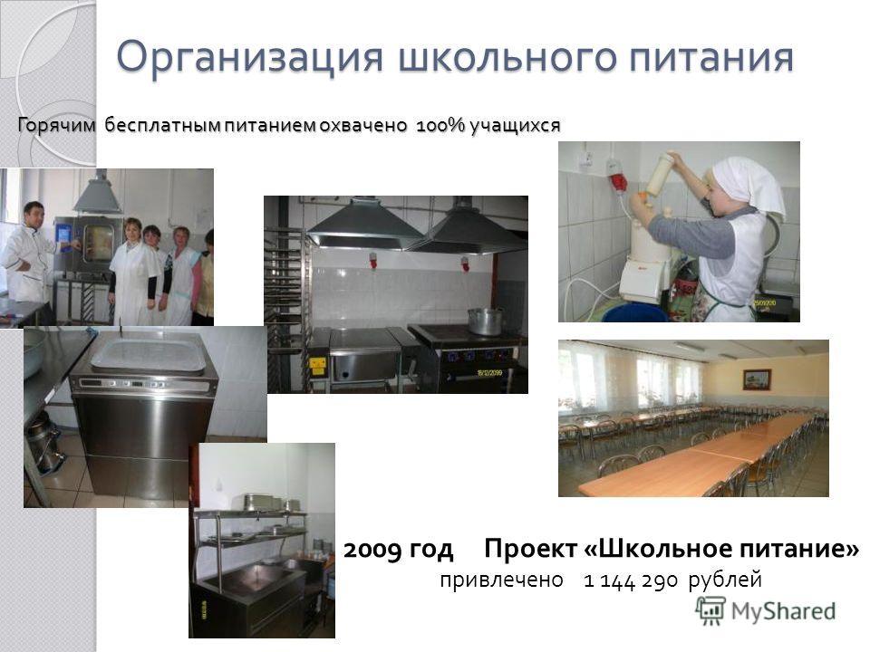 Организация школьного питания Горячим бесплатным питанием охвачено 100% учащихся 2009 год Проект « Школьное питание » привлечено 1 144 290 рублей