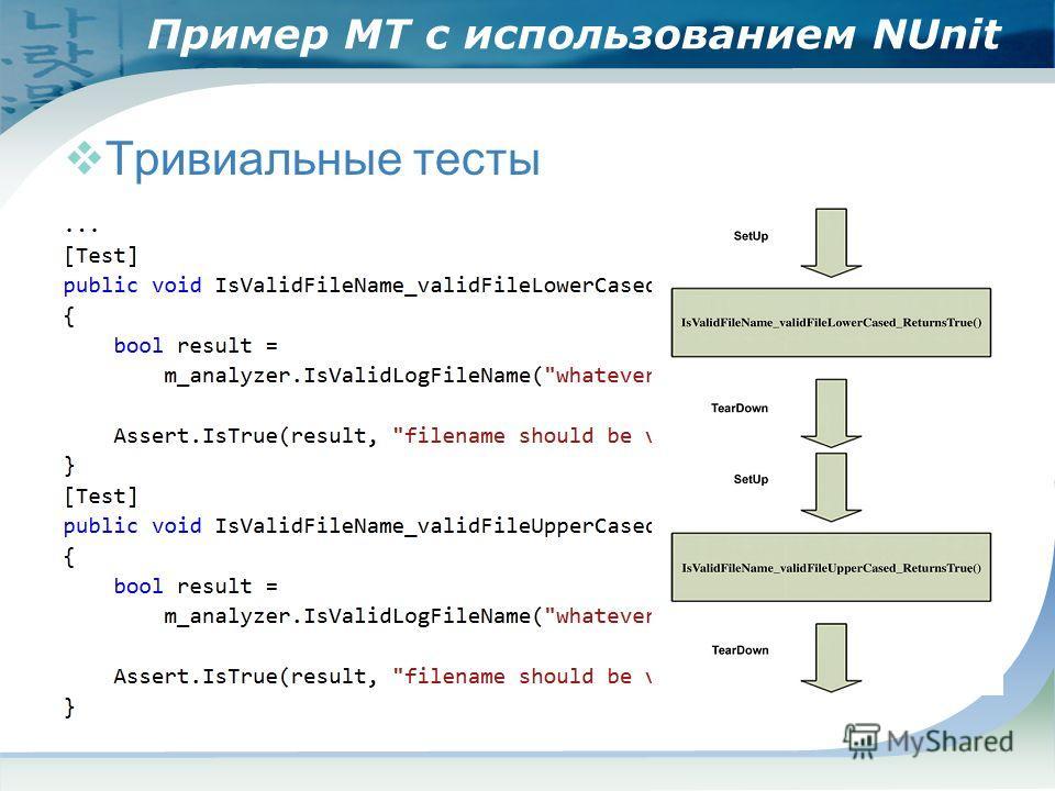 Пример МТ с использованием NUnit Тривиальные тесты