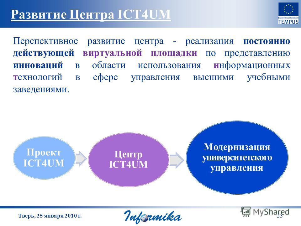 Развитие Центра ICT4UM Перспективное развитие центра - реализация постоянно действующей виртуальной площадки по представлению инноваций в области использования информационных технологий в сфере управления высшими учебными заведениями. Тверь, 25 январ