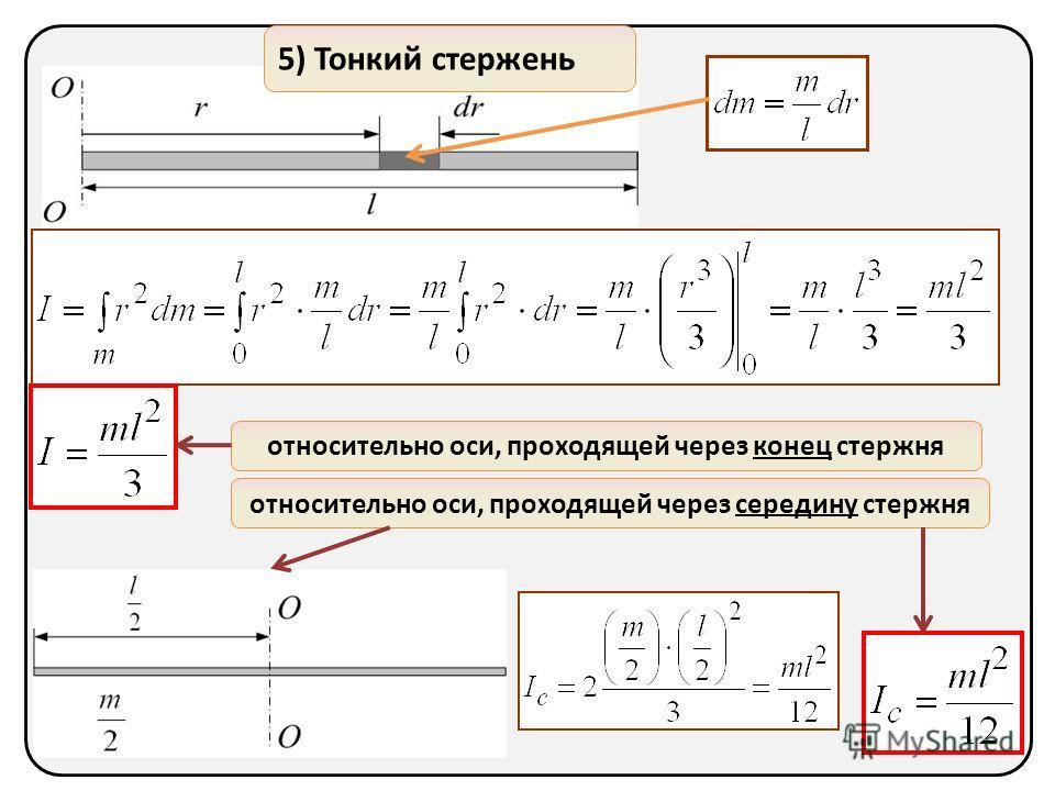 относительно оси, проходящей через конец стержня относительно оси, проходящей через середину стержня 5) Тонкий стержень