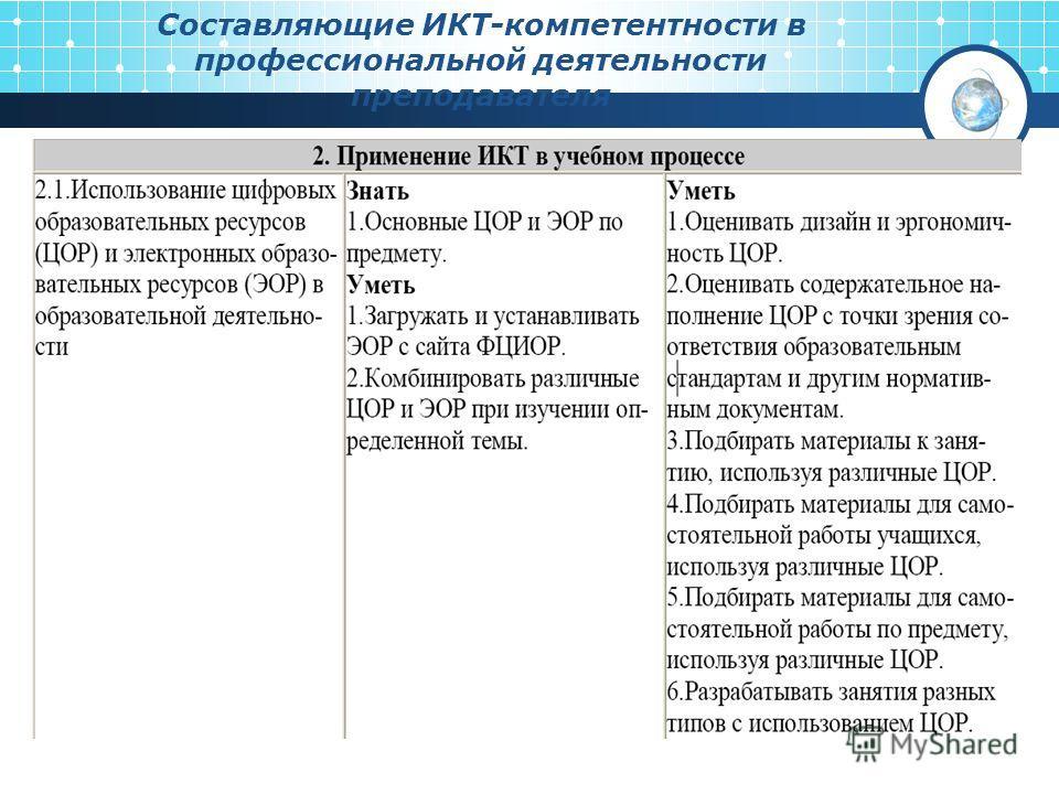 Составляющие ИКТ-компетентности в профессиональной деятельности преподавателя