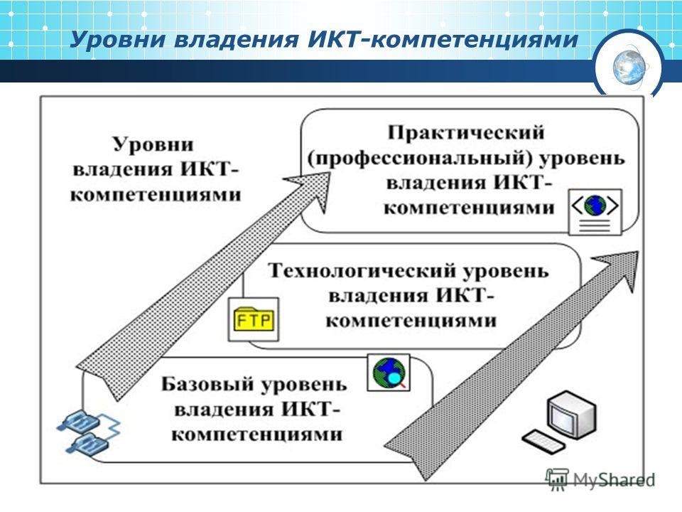 Уровни владения ИКТ-компетенциями