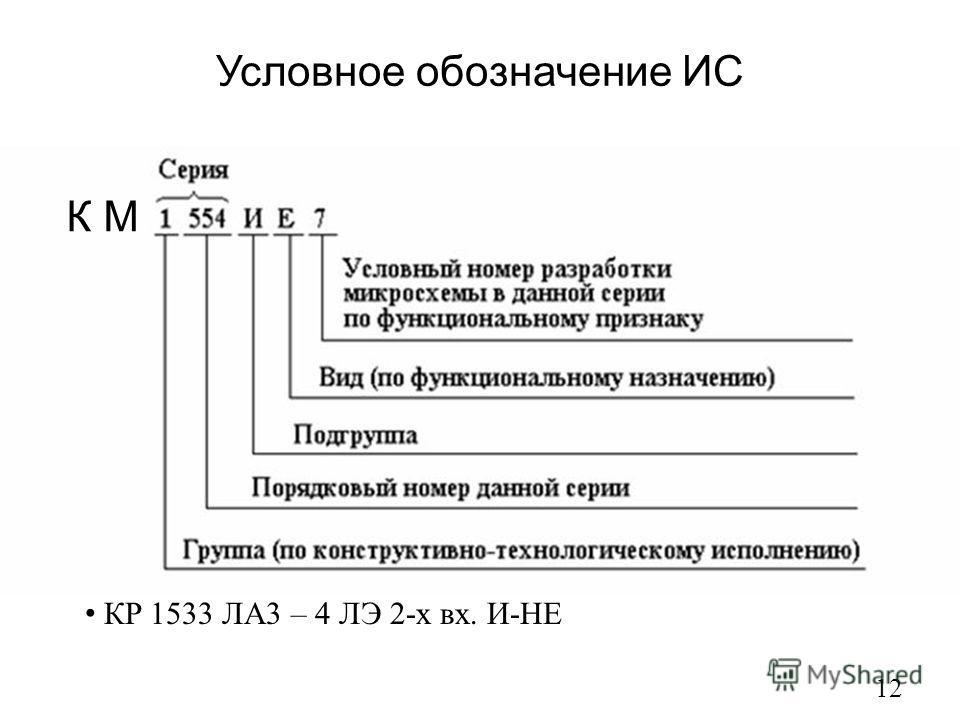 Условное обозначение ИС 12 К М КP 1533 ЛА3 – 4 ЛЭ 2-х вх. И-НЕ