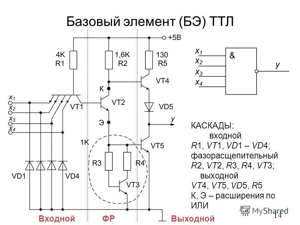 Базовый элемент (БЭ) ТТЛ 14 ВходнойФРВыходной КАСКАДЫ: входной R1, VT1, VD1 – VD4; фазорасщепительный R2, VT2, R3, R4, VT3; выходной VT4, VT5, VD5, R5 К, Э – расширения по ИЛИ