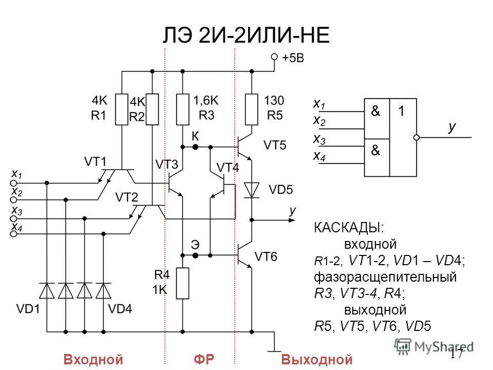 ЛЭ 2И-2ИЛИ-НЕ 17 ВходнойФРВыходной КАСКАДЫ: входной R1-2, VT1-2, VD1 – VD4; фазорасщепительный R3, VT3-4, R4; выходной R5, VT5, VT6, VD5
