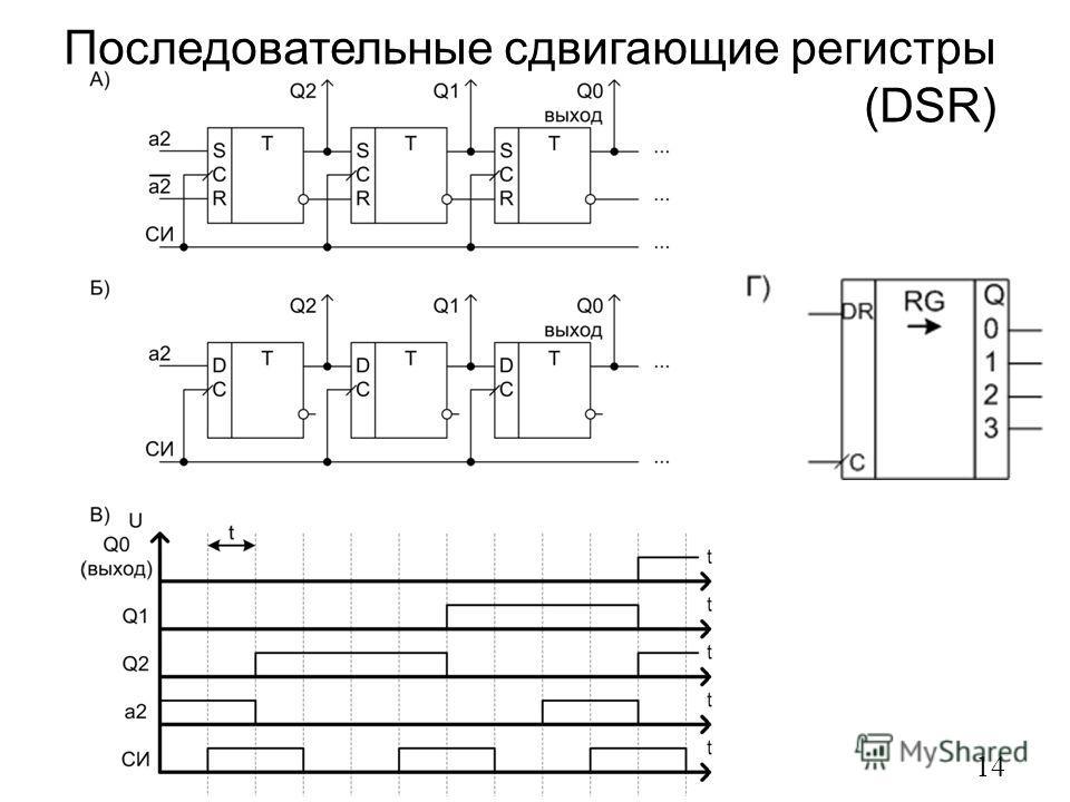 Последовательные сдвигающие регистры (DSR) 14