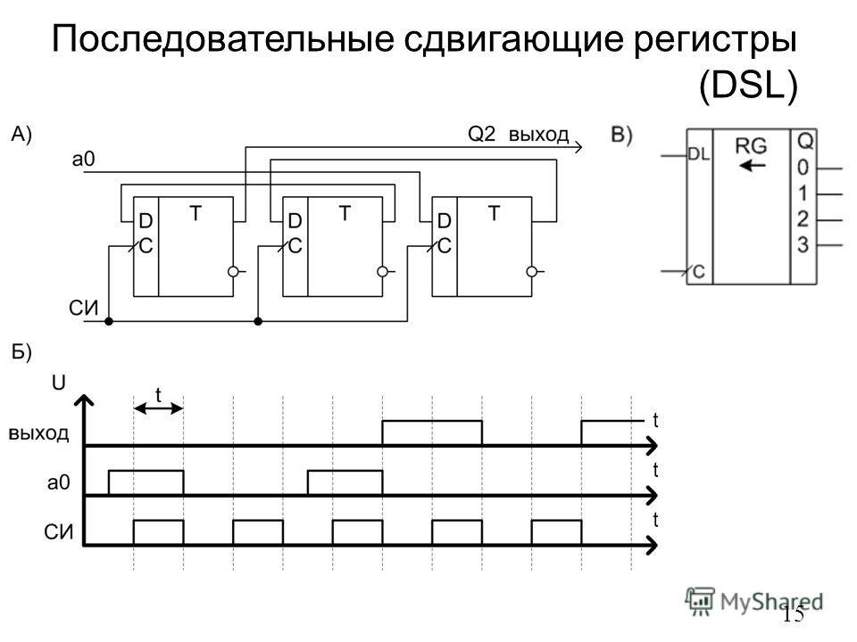 Последовательные сдвигающие регистры (DSL) 15