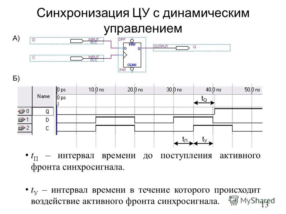 Синхронизация ЦУ с динамическим управлением 13 t П – интервал времени до поступления активного фронта синхросигнала. t У – интервал времени в течение которого происходит воздействие активного фронта синхросигнала.
