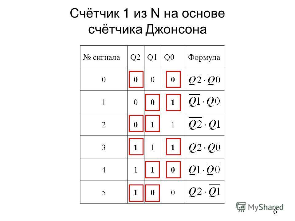 Счётчик 1 из N на основе счётчика Джонсона 6 сигналаQ2Q1Q0Формула 0000 1001 2011 3111 4110 5100