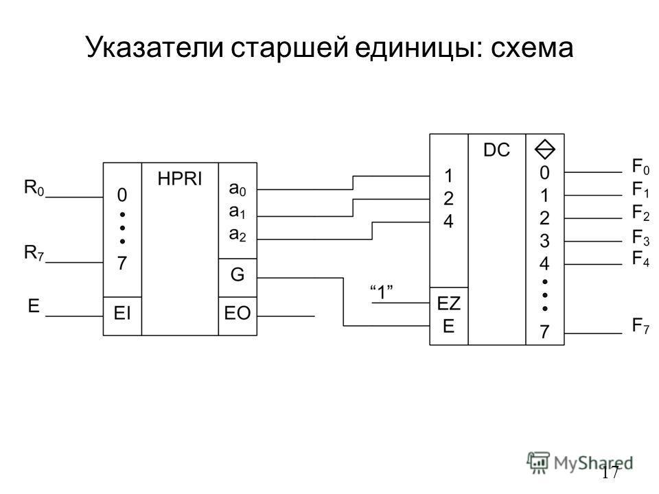 Указатели старшей единицы: схема 17